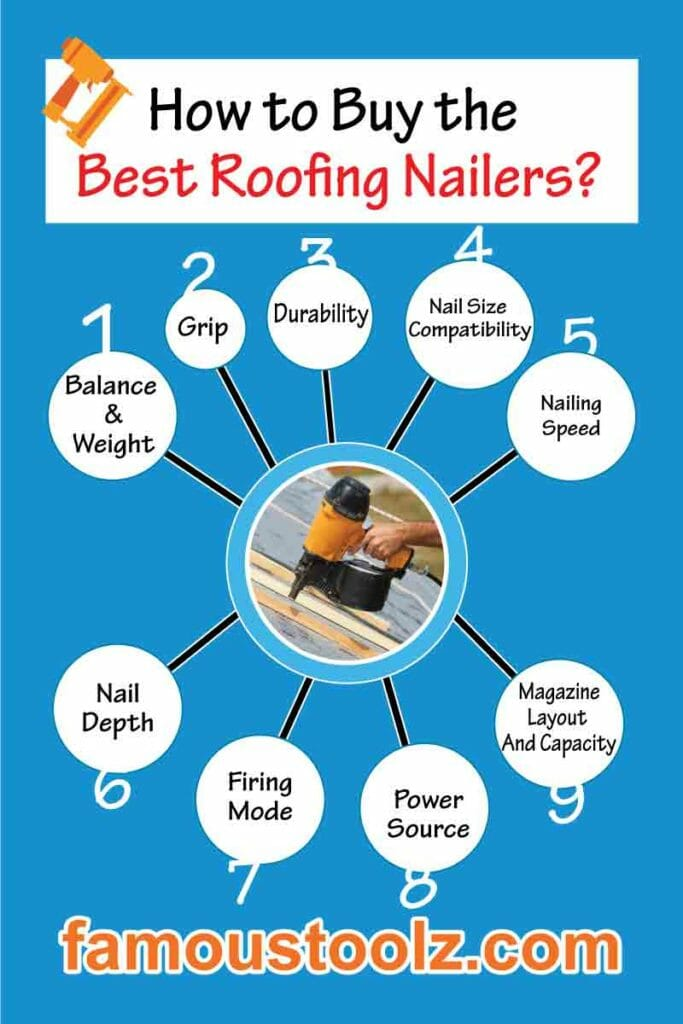 Best Roofing buying guides for 2020